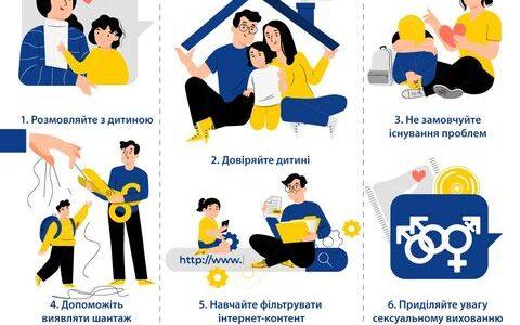 Як підтримати дитину та захистити від  насильсьтва
